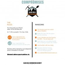 Cubicles and Compromises Printable