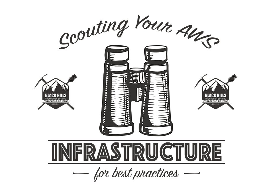 Scout2 Usage: AWS Infrastructure Security Best Practices